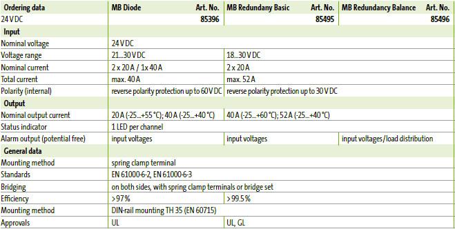 Comoso - Product - MB Diode Redundancy Modules