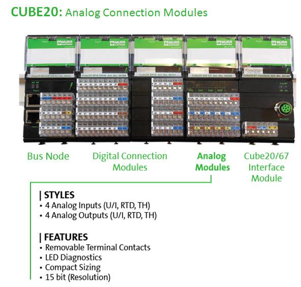 Comoso Product Cube20 Fieldbus I O Modules