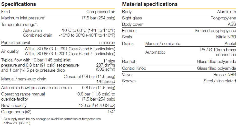 comoso product p3y series modular filter regulator. Black Bedroom Furniture Sets. Home Design Ideas
