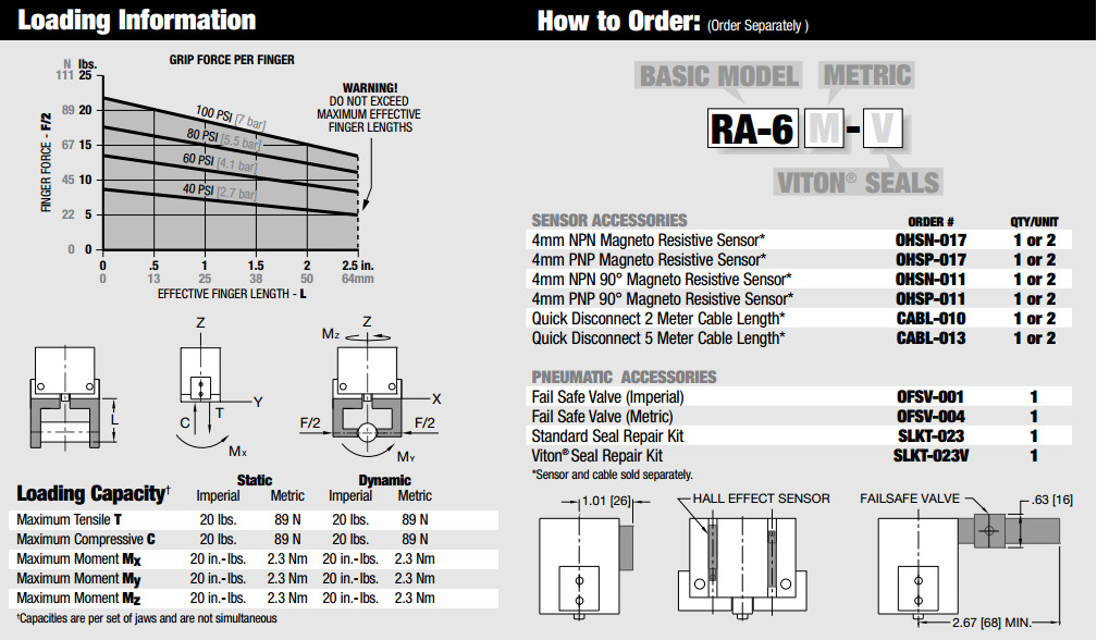Comoso - Product - RA Series Cam Driven Angular Grippers