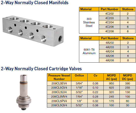 Comoso - Product - Solenoid Valve Manifolds for Parker