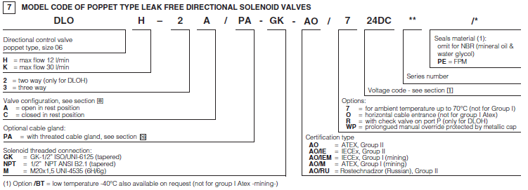 Comoso - Product - Explosion-Proof Solenoid Valves - ATEX